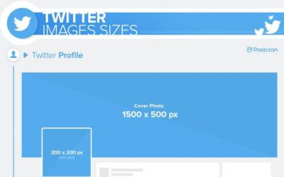 What is The Size of the Twitter Cover Page Banner?